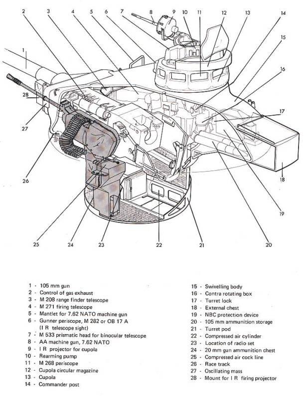 AMX30-06-min