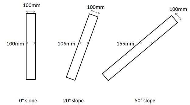 armorangles