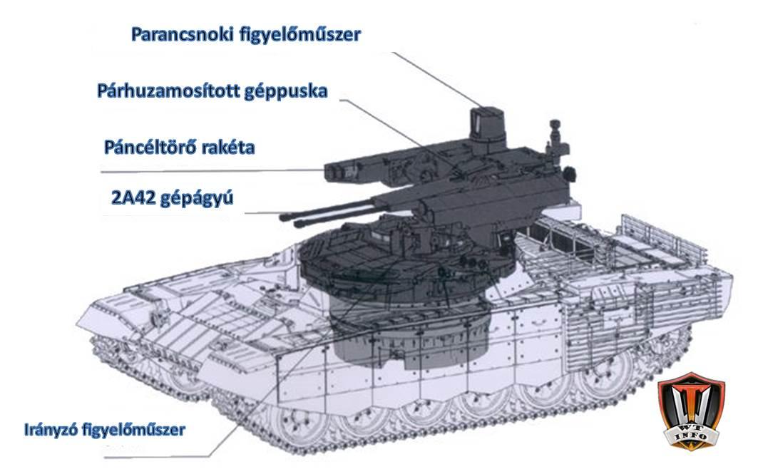 bmpt72fegyv