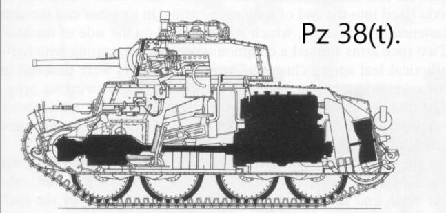 pz-38-t-internal