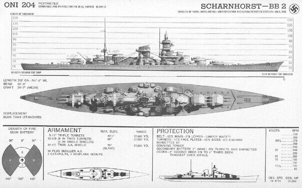 1024px-Scharnhorst-1-A503-FM30-50